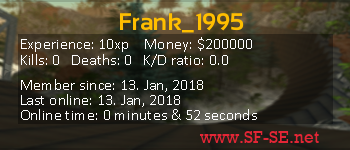 Player statistics userbar for Frank_1995
