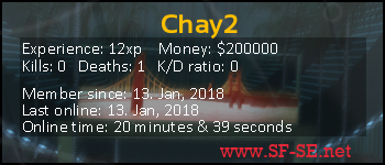 Player statistics userbar for Chay2