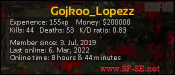 Player statistics userbar for Gojkoo_Lopezz