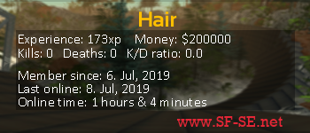 Player statistics userbar for Hair