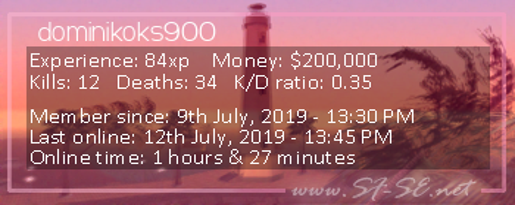 Player statistics userbar for dominikoks900