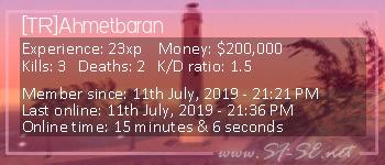 Player statistics userbar for [TR]Ahmetbaran