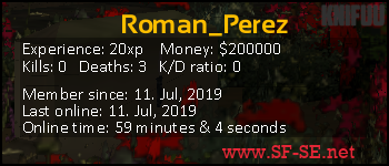 Player statistics userbar for Roman_Perez