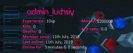 Player statistics userbar for admin_luchsiy