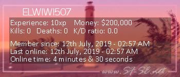 Player statistics userbar for ELWIWI507