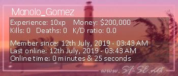 Player statistics userbar for Manolo_Gomez