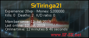 Player statistics userbar for SrTiringa21