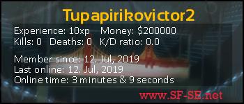 Player statistics userbar for Tupapirikovictor2