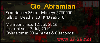 Player statistics userbar for Gio_Abramian