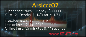 Player statistics userbar for Arsiccc07