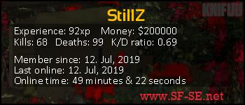 Player statistics userbar for StillZ
