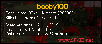 Player statistics userbar for booby100