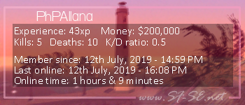Player statistics userbar for PhPAllana