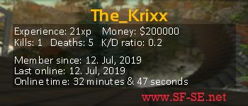 Player statistics userbar for The_Krixx