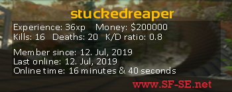 Player statistics userbar for stuckedreaper