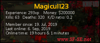 Player statistics userbar for Magicul123