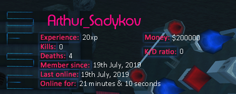Player statistics userbar for Arthur_Sadykov