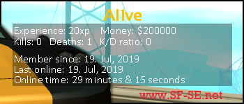 Player statistics userbar for Al1ve