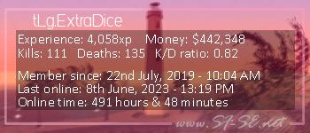 Player statistics userbar for tLg.ExtraDice