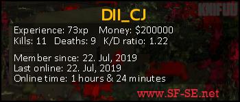 Player statistics userbar for Dll_CJ