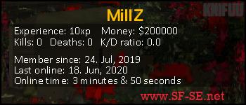 Player statistics userbar for MillZ