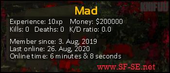 Player statistics userbar for Madvillayo