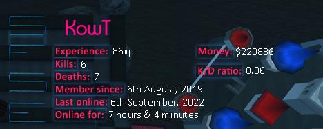 Player statistics userbar for KowT