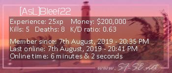 Player statistics userbar for [AsL]Bleef22