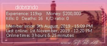 Player statistics userbar for diobrando