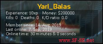 Player statistics userbar for Yarl_Balas