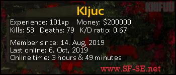 Player statistics userbar for Kljuc