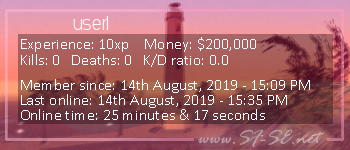 Player statistics userbar for user1