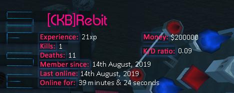 Player statistics userbar for [CKB]Rebit