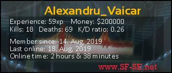 Player statistics userbar for Alexandru_Vaicar