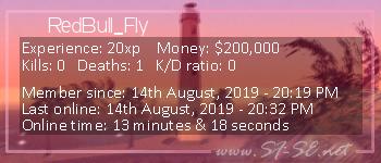 Player statistics userbar for RedBull_Fly
