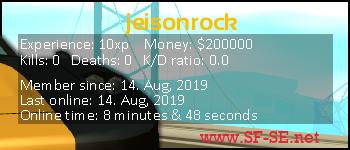 Player statistics userbar for jeisonrock