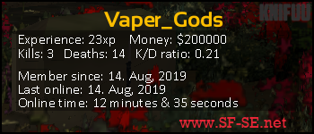 Player statistics userbar for Vaper_Gods