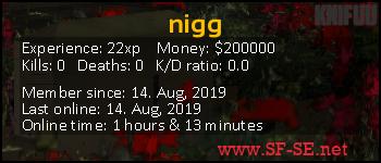 Player statistics userbar for nigg