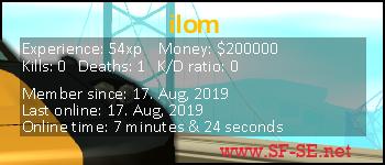 Player statistics userbar for ilom