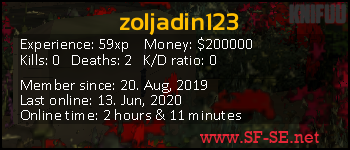 Player statistics userbar for zoljadin123