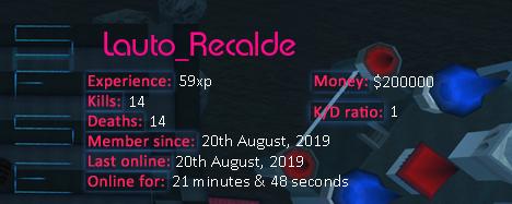 Player statistics userbar for Lauto_Recalde