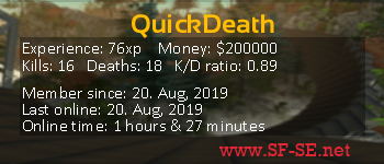 Player statistics userbar for QuickDeath