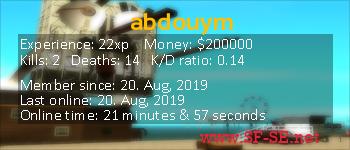 Player statistics userbar for abdouym