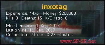 Player statistics userbar for inxotag