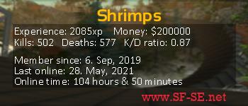 Player statistics userbar for Shrimps