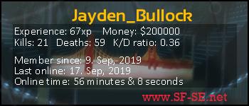 Player statistics userbar for Jayden_Bullock