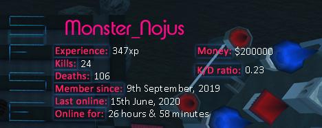 Player statistics userbar for Monster_Nojus