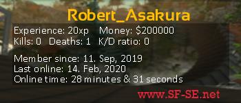 Player statistics userbar for Robert_Asakura