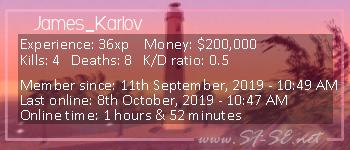 Player statistics userbar for James_Karlov