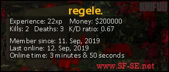 Player statistics userbar for regele.